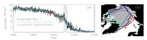 Figure 3 from Bitz et al., 2006