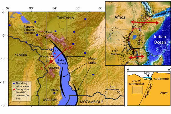 Twelve moderate earthquakes (red stars) shook Lake Malawi in December 2009, far from regional seismic stations (blue squares). Lake Malawi is located on the East Africa Rift (inset), which is splitting apart (red arrows), causing earthquakes (black dots). The geometry of the fault beneath the lake is poorly understood but one idea (dotted line, below) has been proposed.