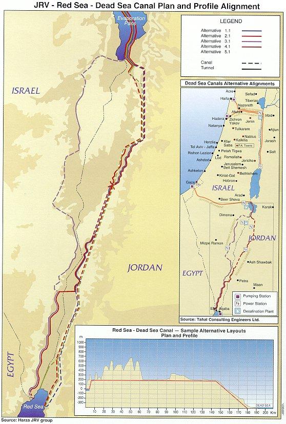 The Dead Sea Dilemma  Part II