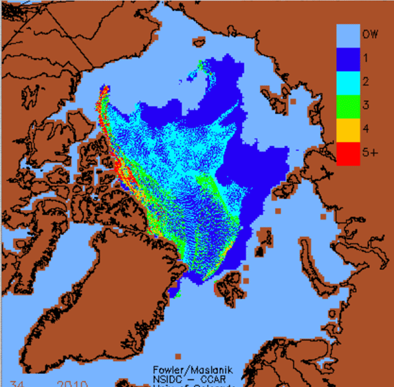 Ice currently piles up most heavily in a narrow band (red, yellow) along the northern edge of the Canadian Archipelago and northern Greenland, and is expected to persist into the future as other areas (blue, green) disappear in summer.  (Fowler/Maslanik, 2010)