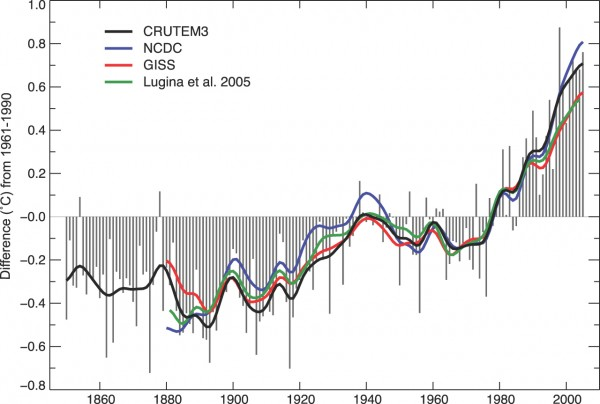 The Skeptic Series, Part I: Earth is Not Warming: Temperatures Haven ...