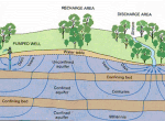 USGS image, 2005.