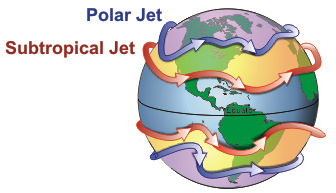 Climate change may be affecting the jet stream