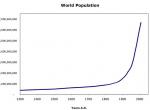 World Population Since 1300 (Flickr: mattlemmon)