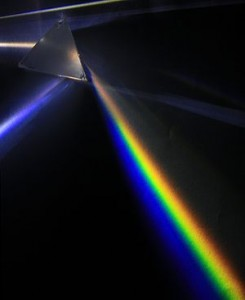 light dispersion through a prism