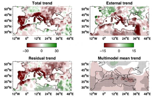 Attribution of observed Mediterranean precipitation trend for 1960–2000. Clockwise from top left are: a total trend, b externally forced trend, c multimodel mean trend, d residual trend including natural variability.