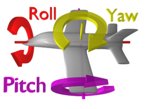 A graphic demonstrates  pitch, roll and yaw on an aircraft. (from Media Commons)
