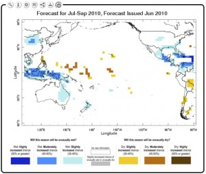 This June 2010 seasonal climate forecast generated by the IRI/IFRC Maproom  showed a greatly increased chance of dry conditions for some Pacific Island nations. National Red Cross societies used this information for  drought preparedness actions.