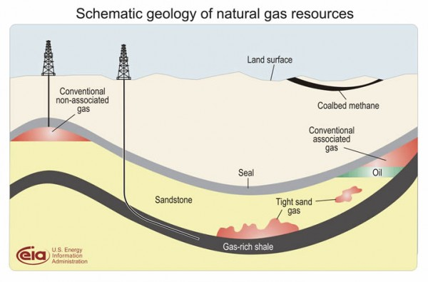 The Fracking Facts