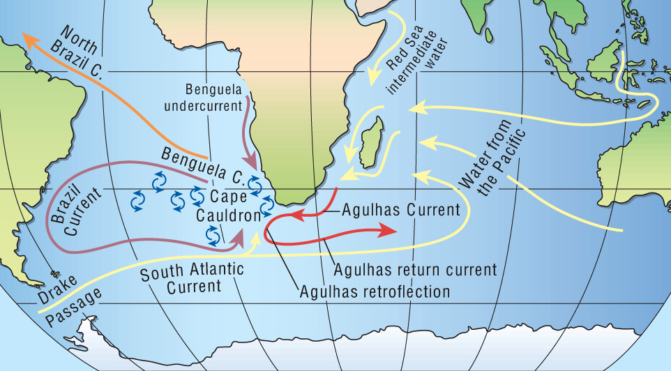 The Agulhas Current runs along the southern coast of Africa. Credit: Arnold L. Gordon.