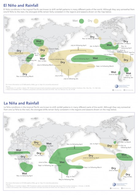 El Niño and La Niña are known to shift rainfall and temperature patterns around the world. The above maps show typical El Niño and La Niña rainfall impacts. Source: IRI Data Library.