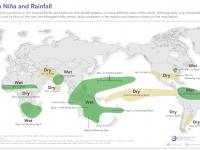 La Niña Climate Impacts