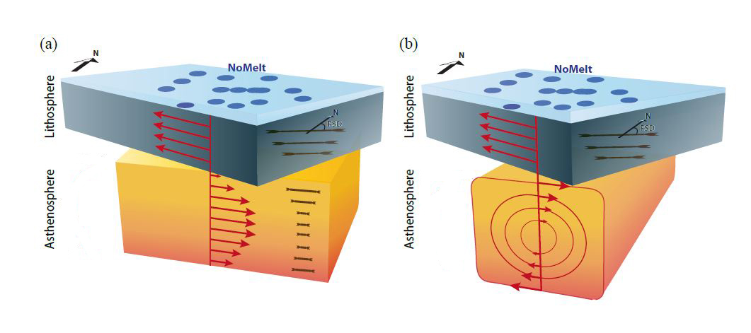 new study upends a theory of how earth s mantle flows