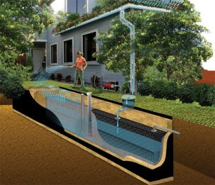 A domestic rainwater harvesting system from Atlantis, an international company that engineers systems to capture rainfall and runoff, and other '€œgreen'€ infrastructure.