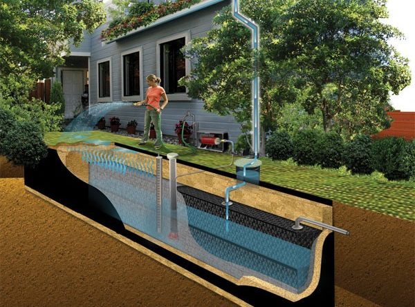 "A domestic rainwater harvesting system from Atlantis, an international company that engineers systems to capture rainfall and runoff, and other ""green"" infrastructure."