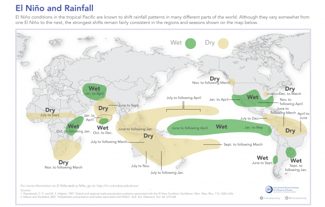 el nino and rainfall map 04-2016