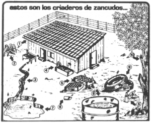 "Graphics from anti-malaria campaign: ""These are breeding sites of mosquitoes"" [1]."