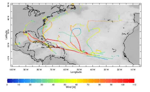 hurricane track simulation