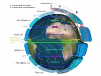 hadley cell atmospheric circulation
