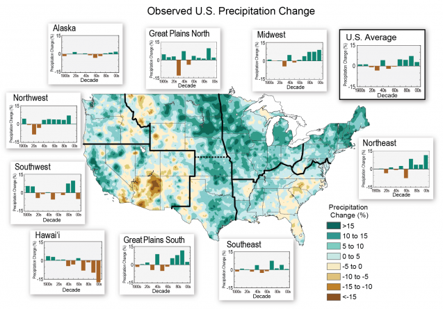 map of precipitation changes in the u.S.