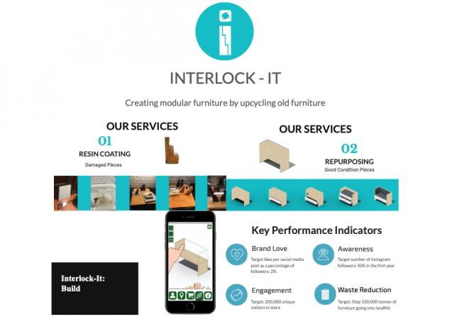 Interlock-It's pitch
