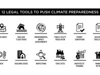 12 climate legal tools