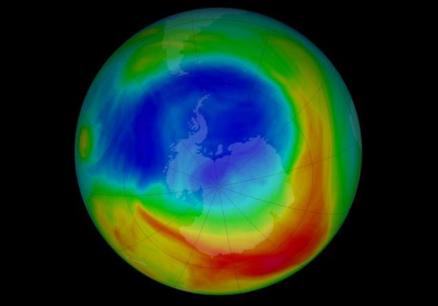 ozone concentrations in different colors