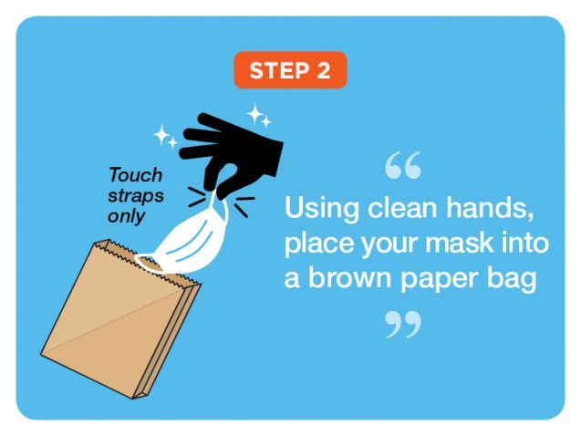 Step 2: Using clean hands, place your mask into a brown paper bag