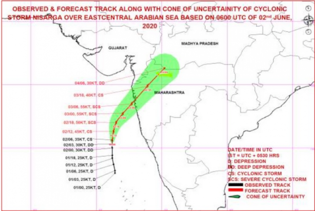 Forecasted track of cyclonic storm Nisarga