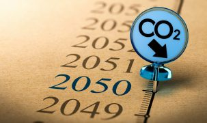 list of years and CO2 counter