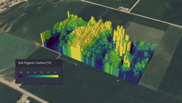 3D bar graph of carbon levels