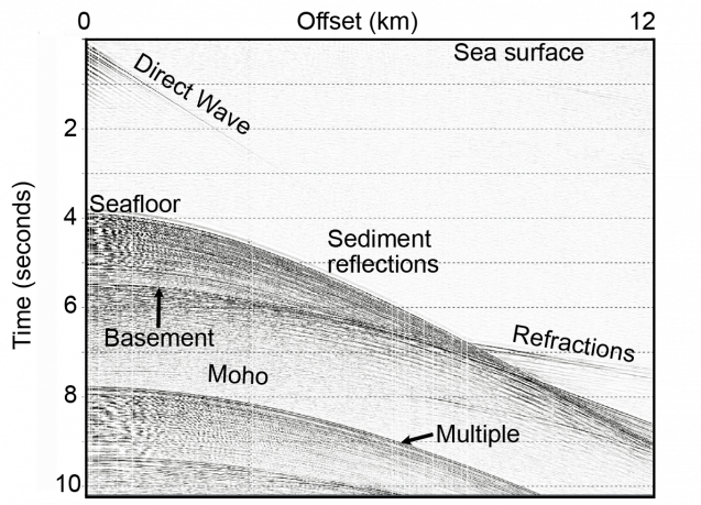 chart of sound wave reflections