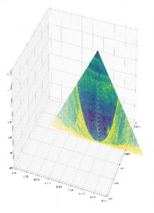 with inverted v depicting sonar energy
